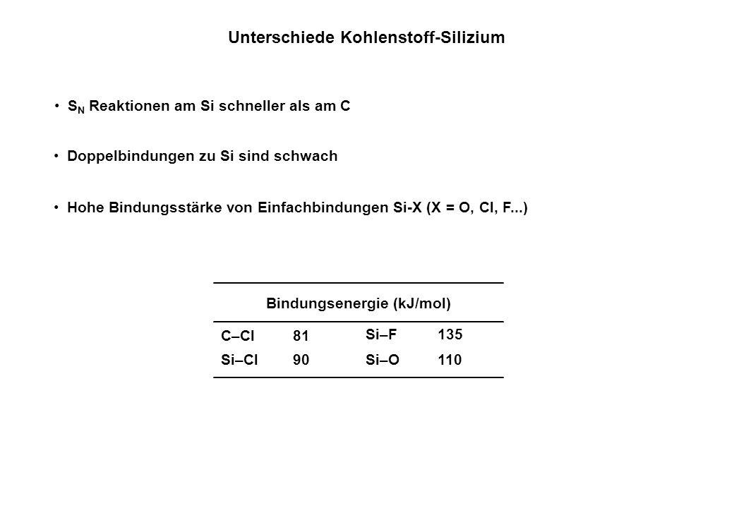 Unterschiede Kohlenstoff-Silizium