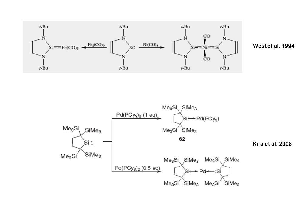 West et al. 1994 Kira et al. 2008