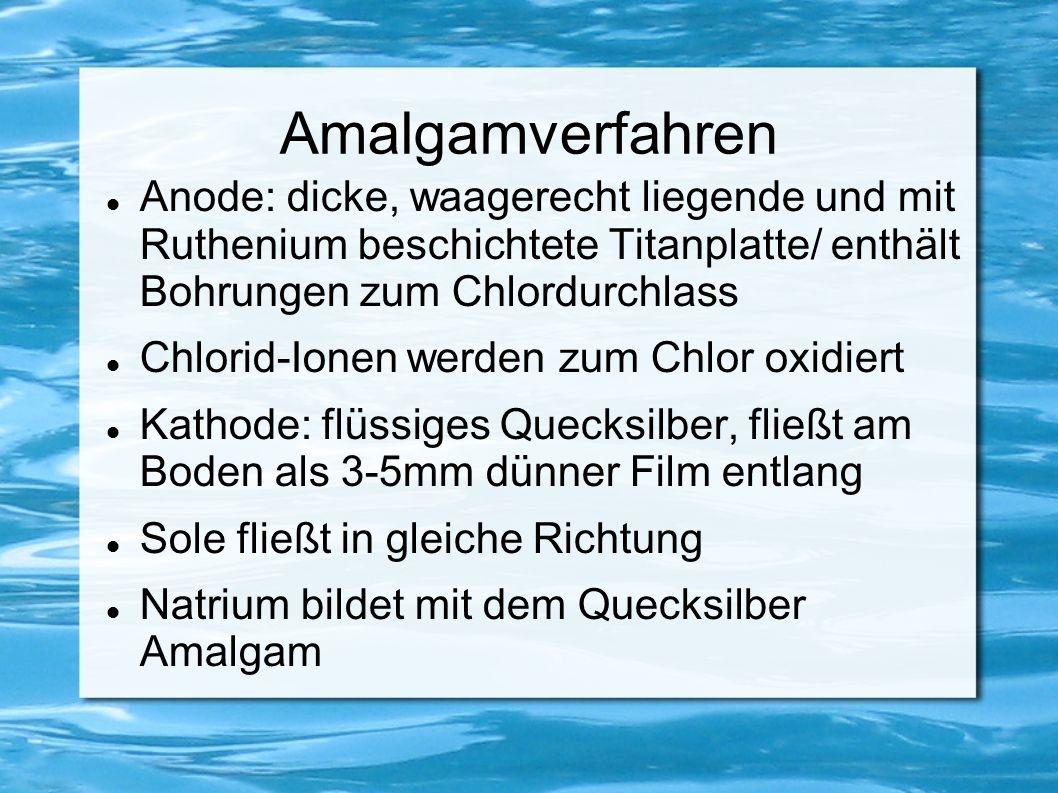Amalgamverfahren Anode: dicke, waagerecht liegende und mit Ruthenium beschichtete Titanplatte/ enthält Bohrungen zum Chlordurchlass.