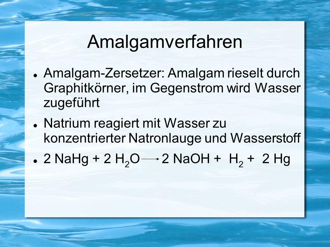 Amalgamverfahren Amalgam-Zersetzer: Amalgam rieselt durch Graphitkörner, im Gegenstrom wird Wasser zugeführt.