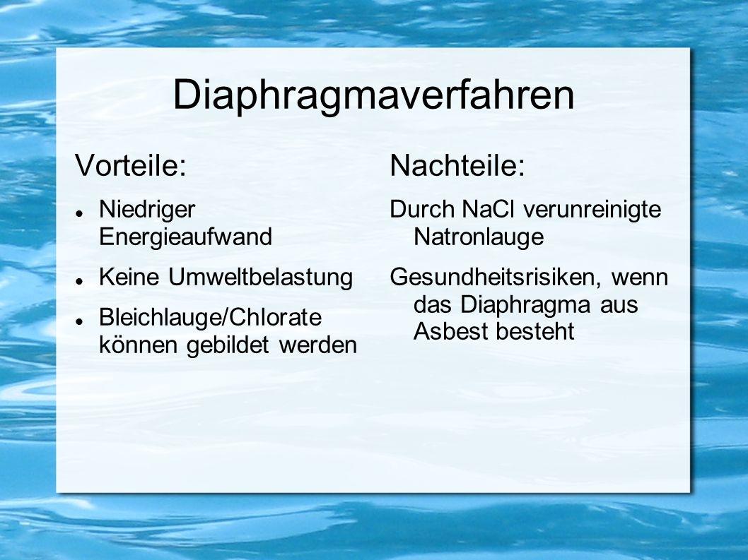 Diaphragmaverfahren Vorteile: Nachteile: Niedriger Energieaufwand