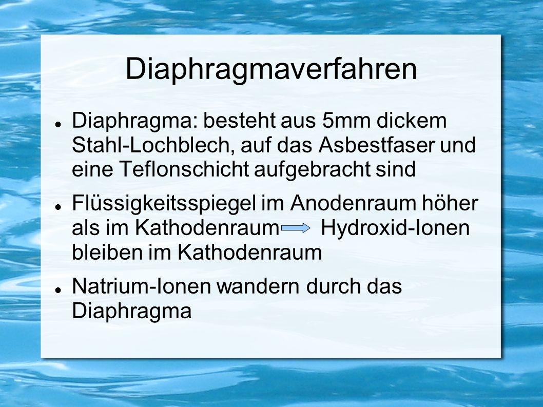 Diaphragmaverfahren Diaphragma: besteht aus 5mm dickem Stahl-Lochblech, auf das Asbestfaser und eine Teflonschicht aufgebracht sind.