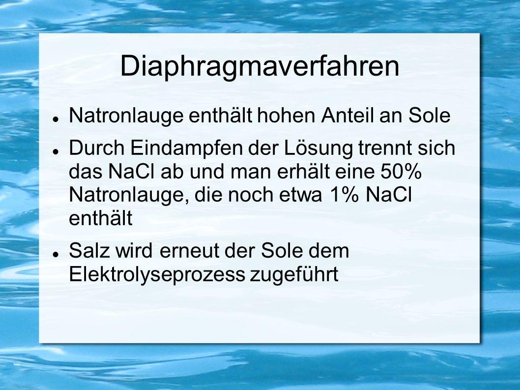 Diaphragmaverfahren Natronlauge enthält hohen Anteil an Sole