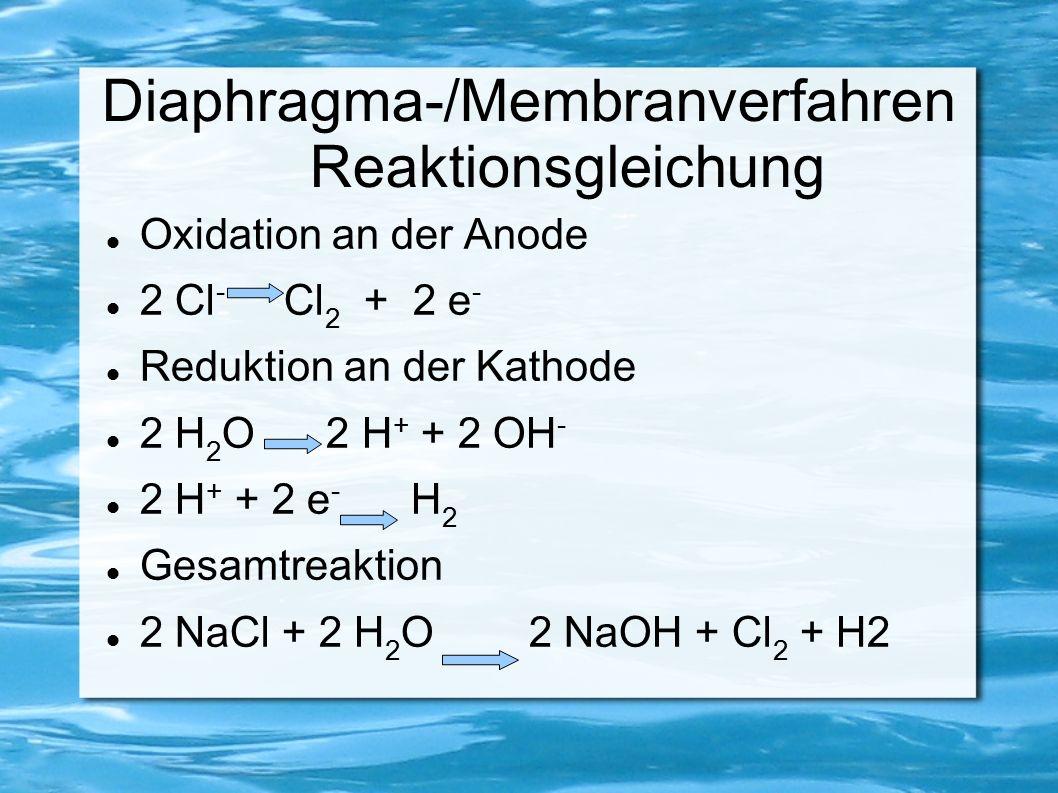 Diaphragma-/Membranverfahren Reaktionsgleichung