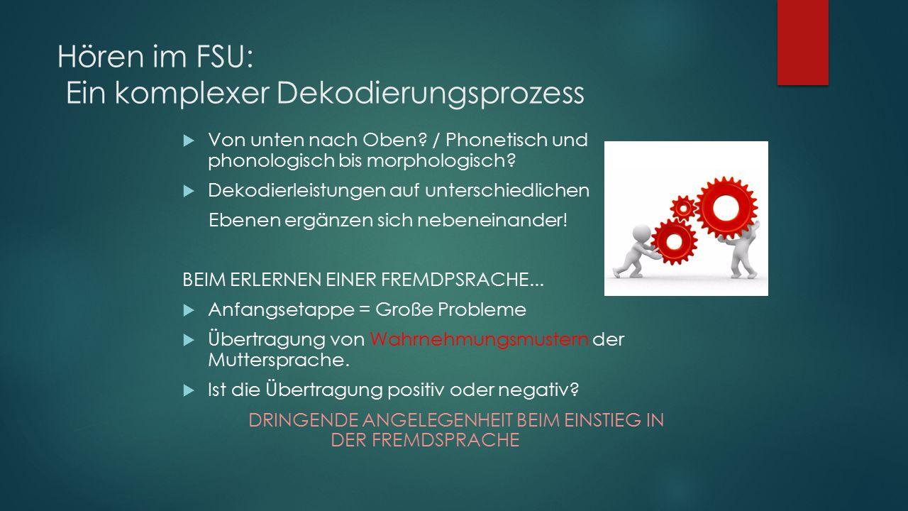 Hören im FSU: Ein komplexer Dekodierungsprozess