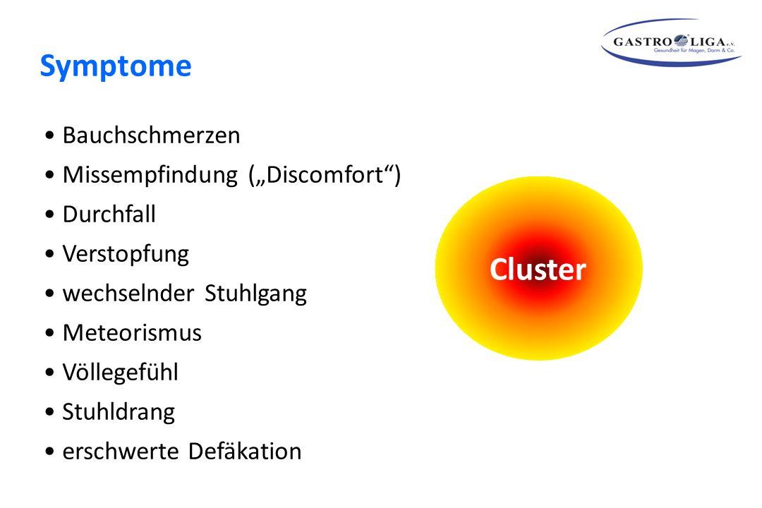 """Symptome Cluster Bauchschmerzen Missempfindung (""""Discomfort )"""