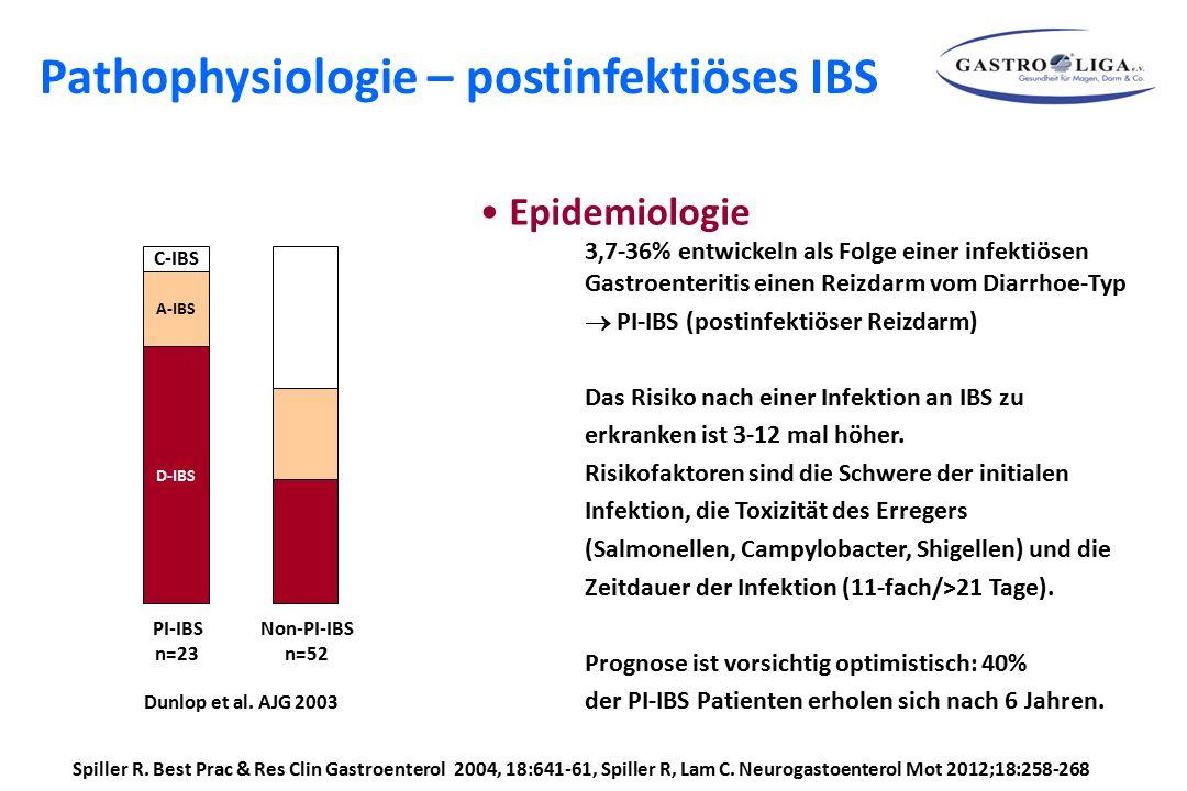 Pathophysiologie – postinfektiöses IBS