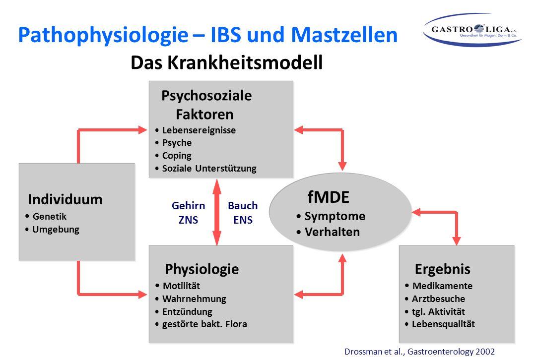 Drossman et al., Gastroenterology 2002