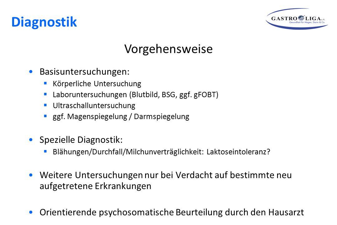 Diagnostik Vorgehensweise Basisuntersuchungen: Spezielle Diagnostik: