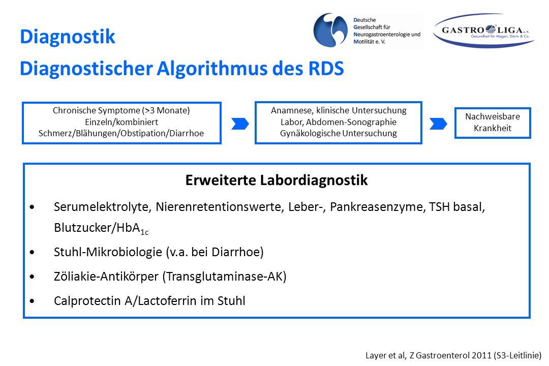 Erweiterte Labordiagnostik