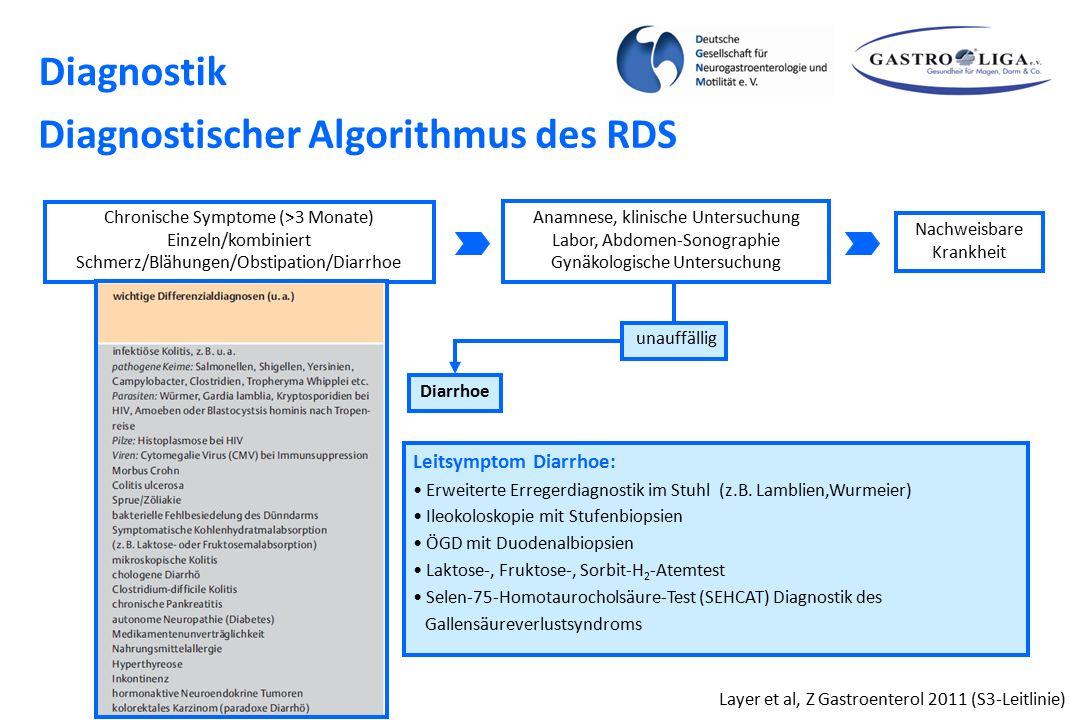 Diagnostischer Algorithmus des RDS