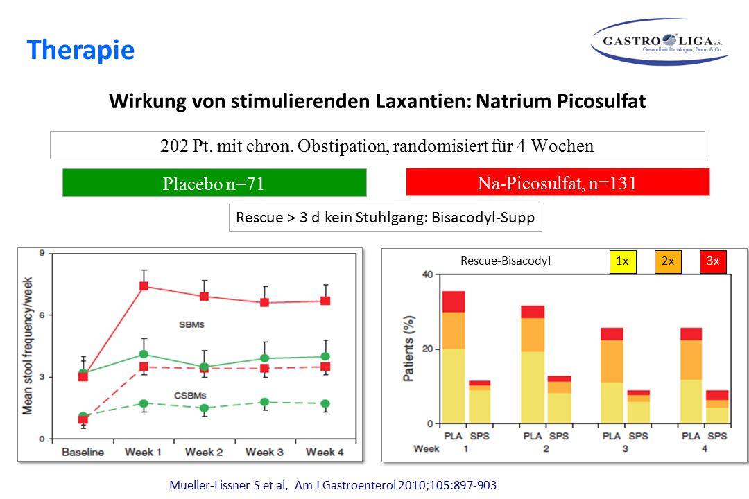 Wirkung von stimulierenden Laxantien: Natrium Picosulfat