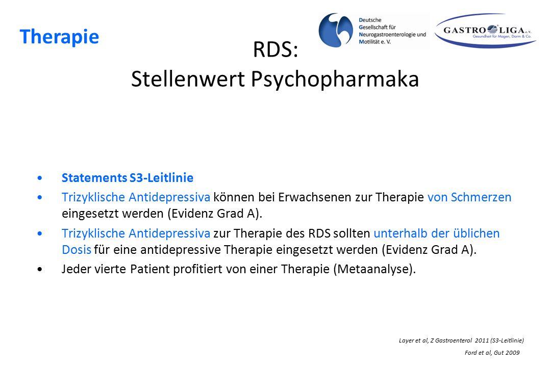RDS: Stellenwert Psychopharmaka