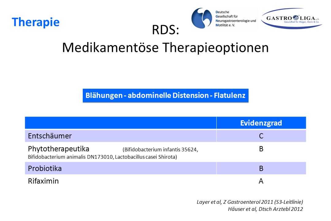 RDS: Medikamentöse Therapieoptionen