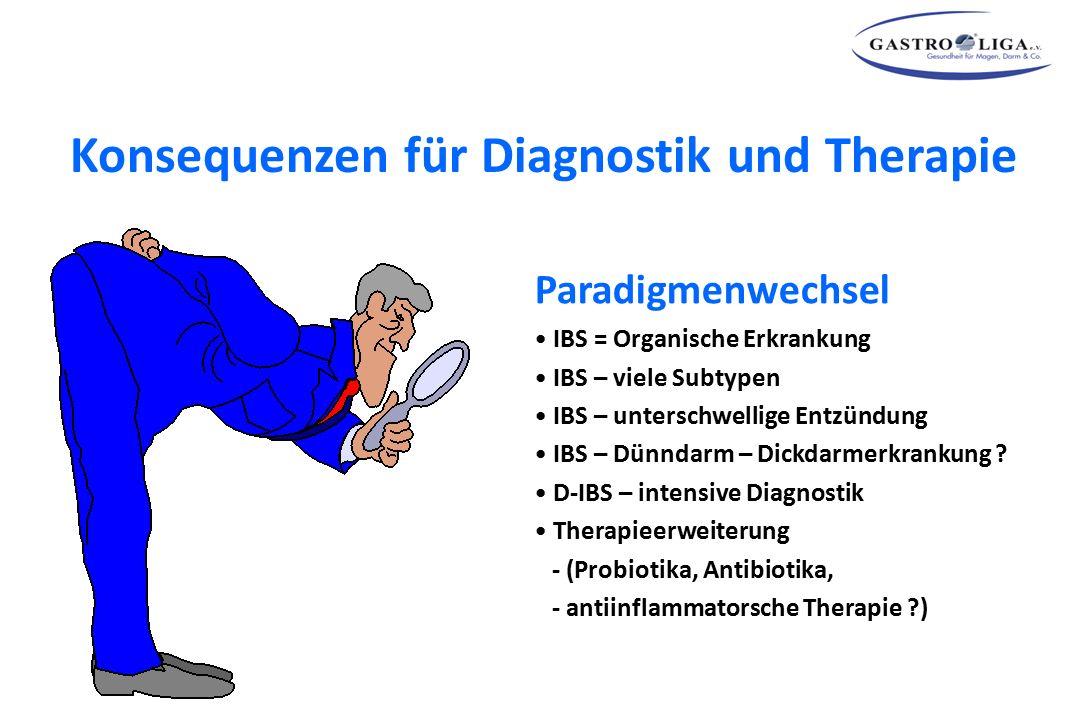 Konsequenzen für Diagnostik und Therapie