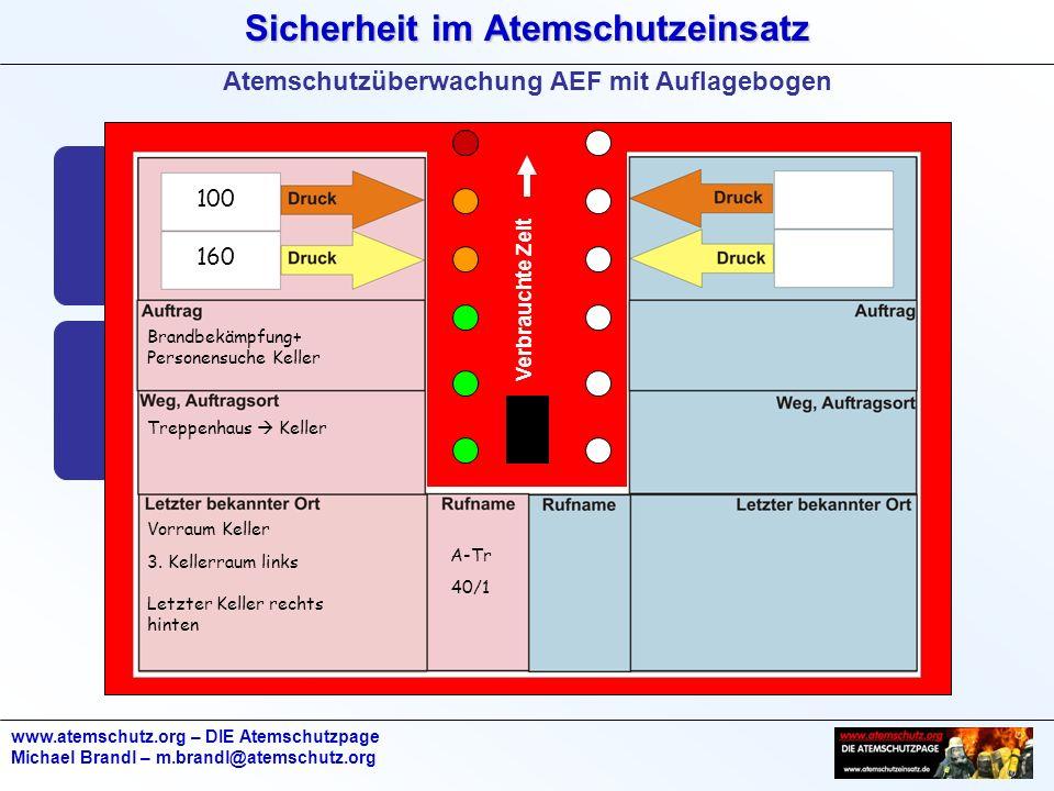 Atemschutzüberwachung AEF mit Auflagebogen