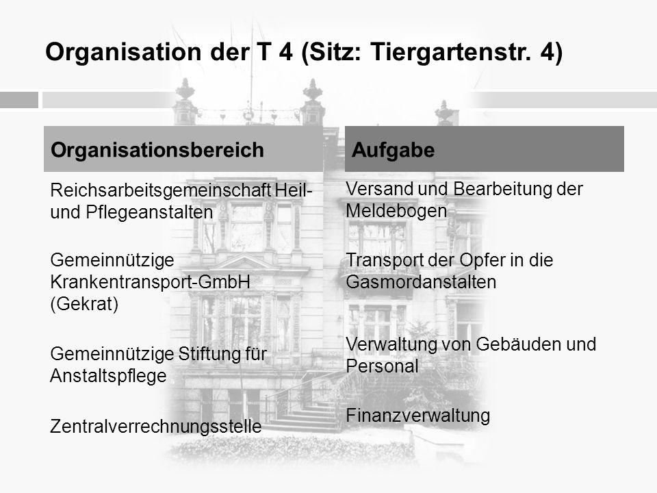 Organisation der T 4 (Sitz: Tiergartenstr. 4)