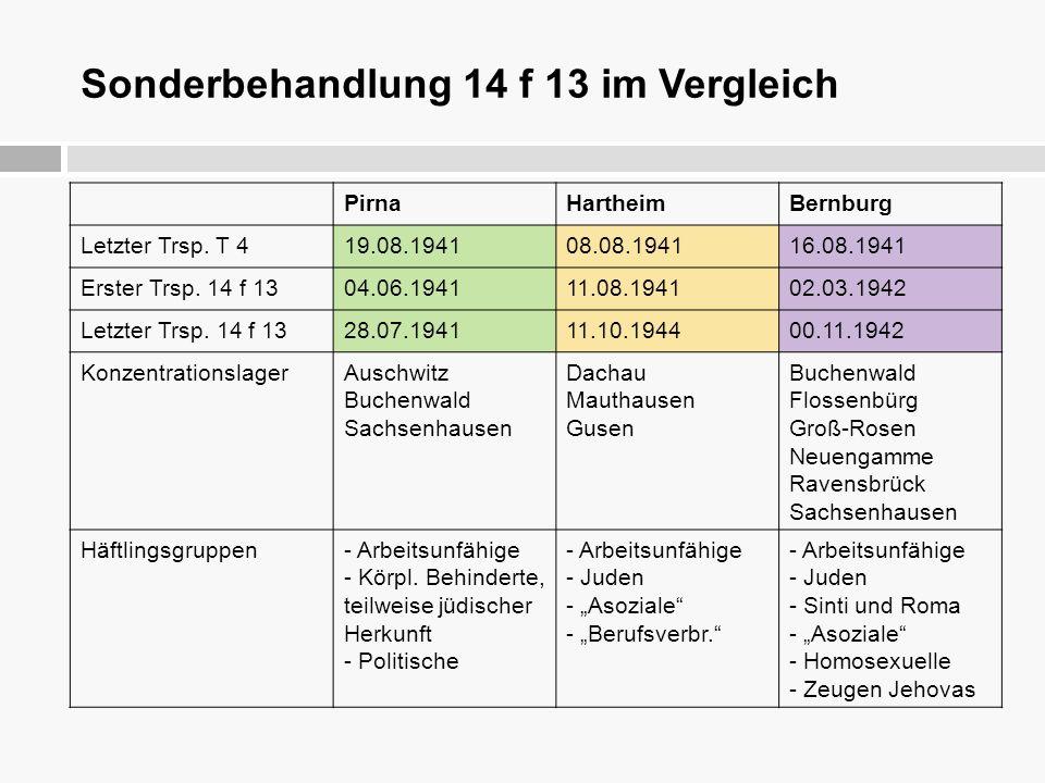 Sonderbehandlung 14 f 13 im Vergleich