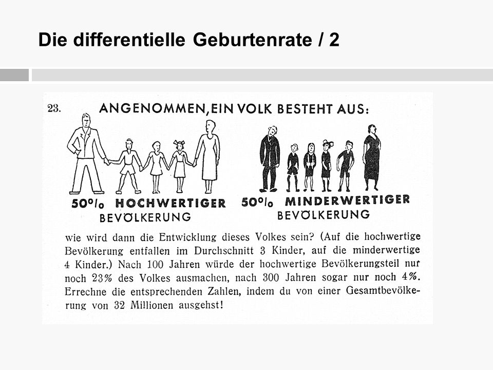 Die differentielle Geburtenrate / 2