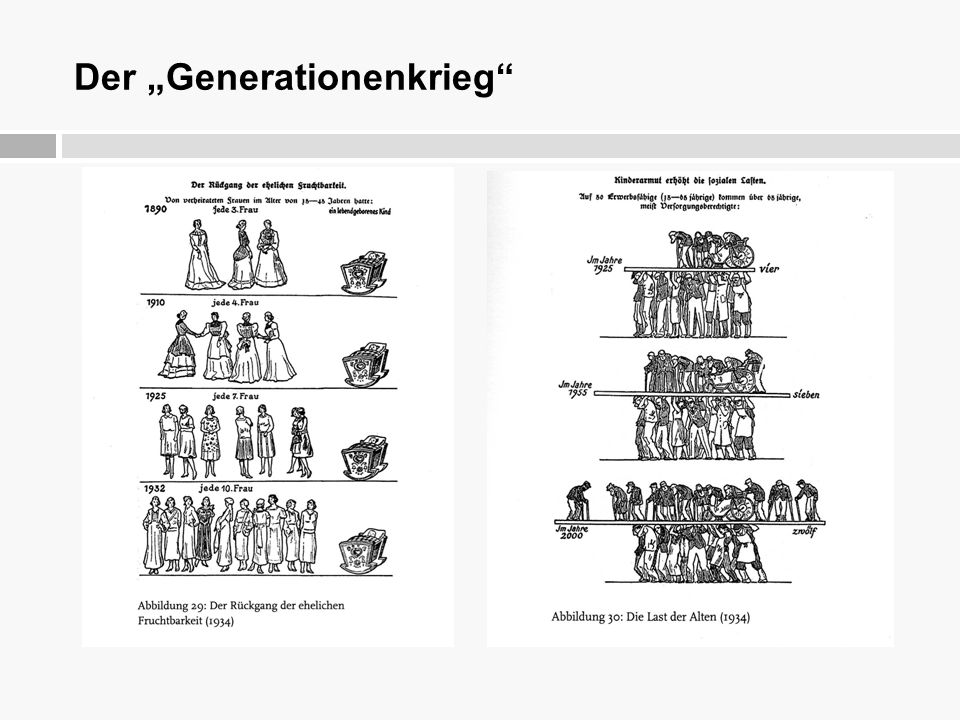 """Der """"Generationenkrieg"""