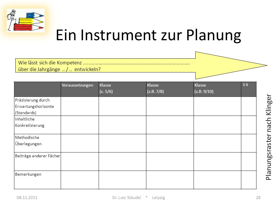Ein Instrument zur Planung