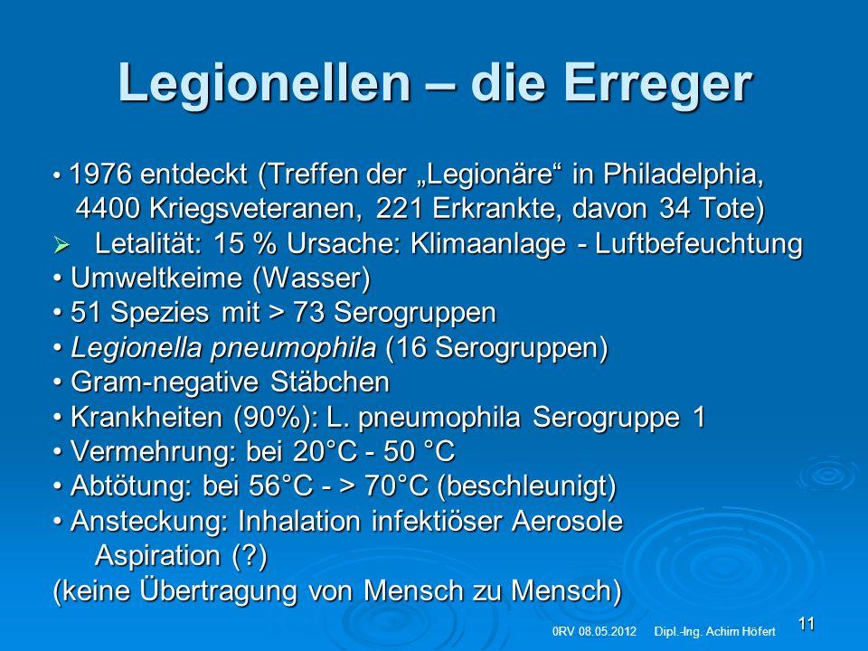 Legionellen – die Erreger