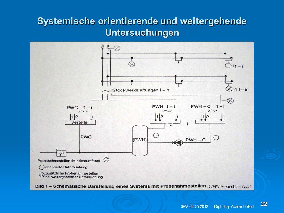 Systemische orientierende und weitergehende Untersuchungen