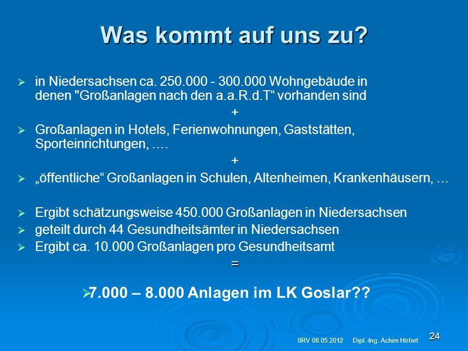 Was kommt auf uns zu 7.000 – 8.000 Anlagen im LK Goslar