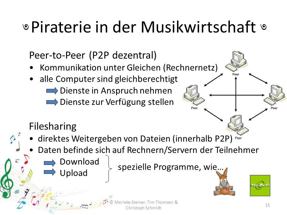 Piraterie in der Musikwirtschaft