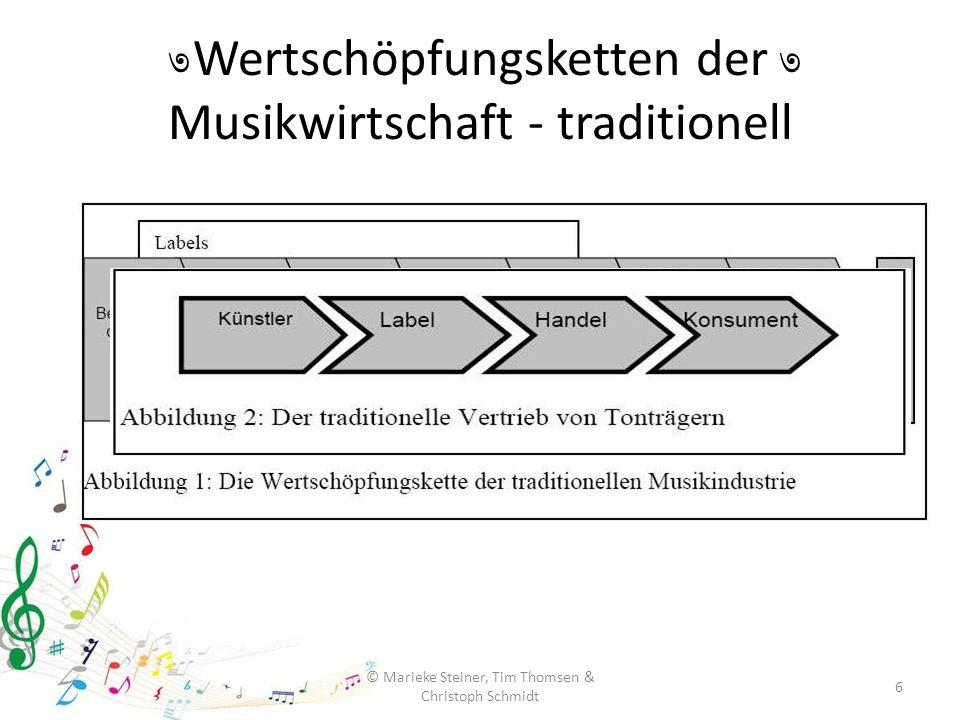 Wertschöpfungsketten der Musikwirtschaft - traditionell