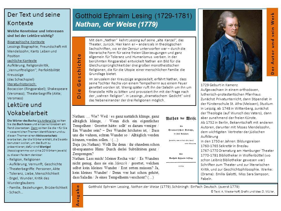 Gotthold Ephraim Lesing (1729-1781) Nathan, der Weise (1779)