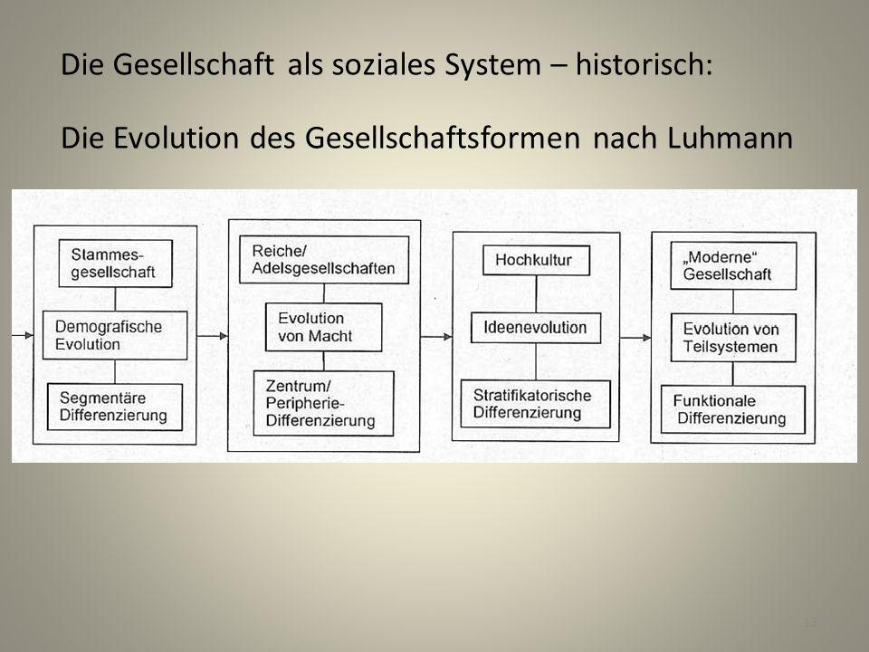 Die Gesellschaft als soziales System – historisch: