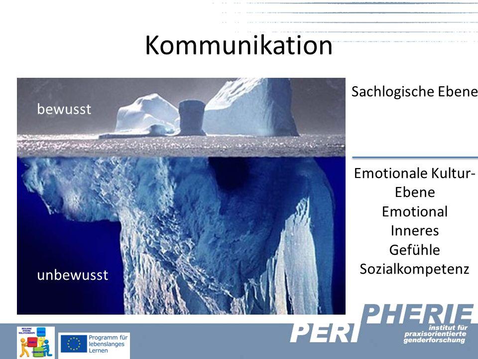 Emotionale Kultur-Ebene