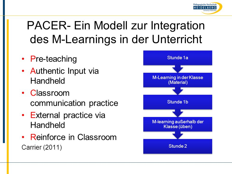 PACER- Ein Modell zur Integration des M-Learnings in der Unterricht