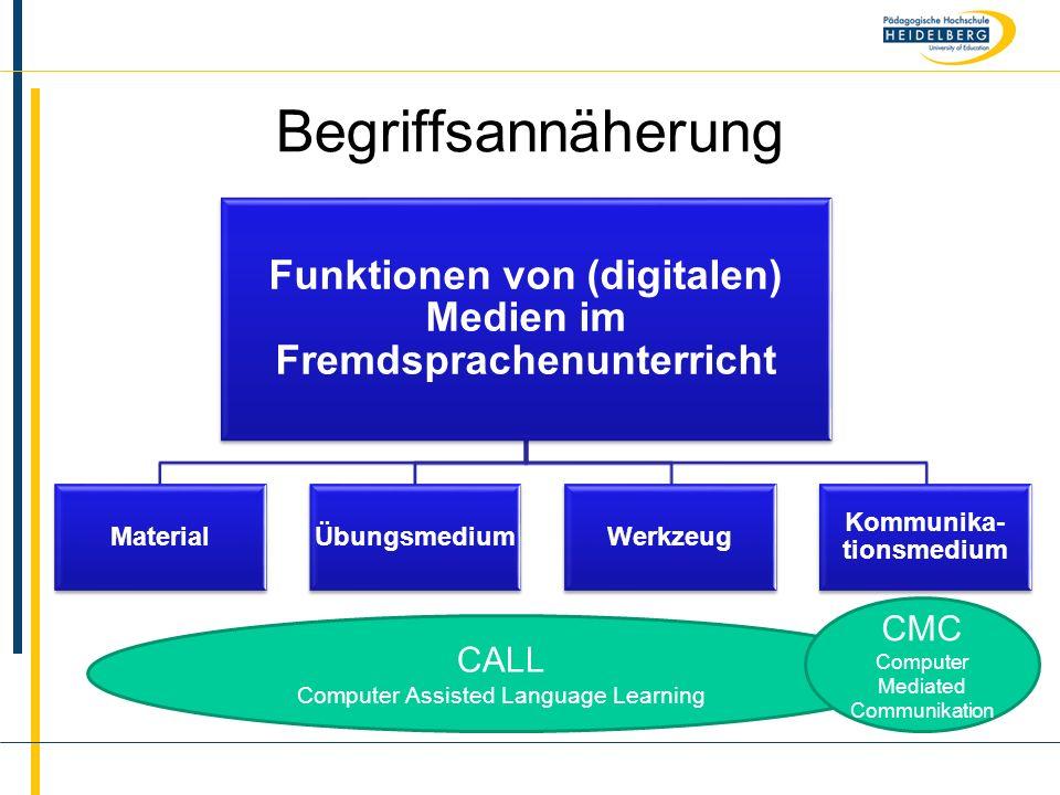 Begriffsannäherung Funktionen von (digitalen) Medien im Fremdsprachenunterricht. Material. Übungsmedium.
