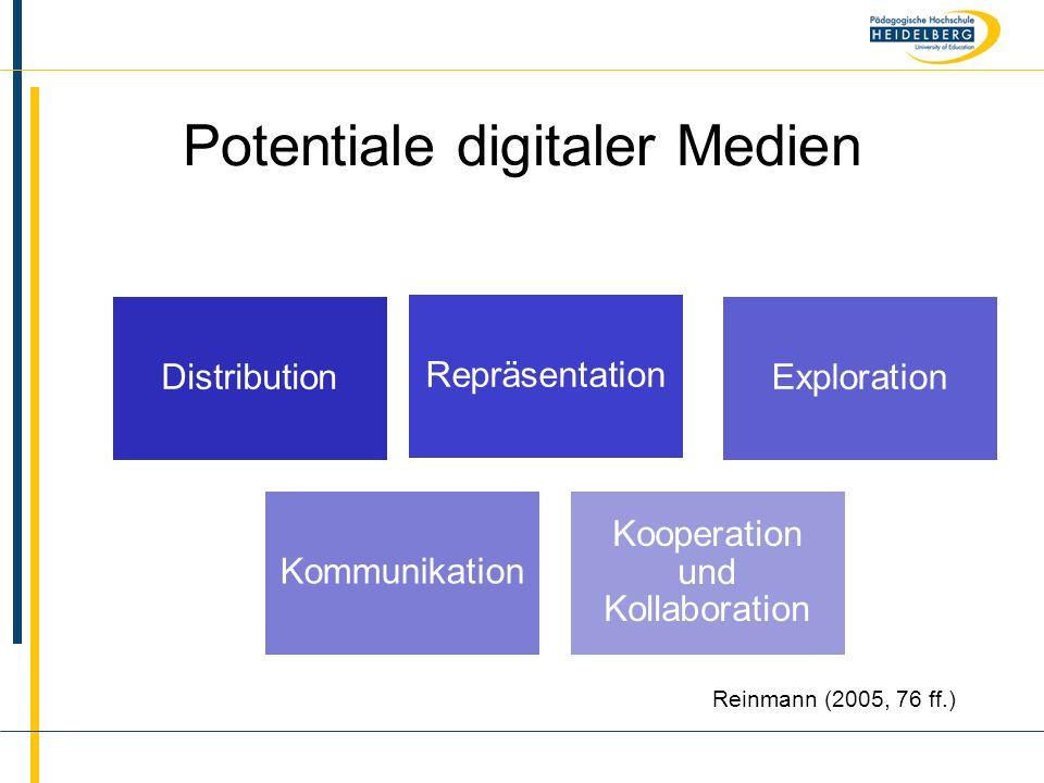 Potentiale digitaler Medien