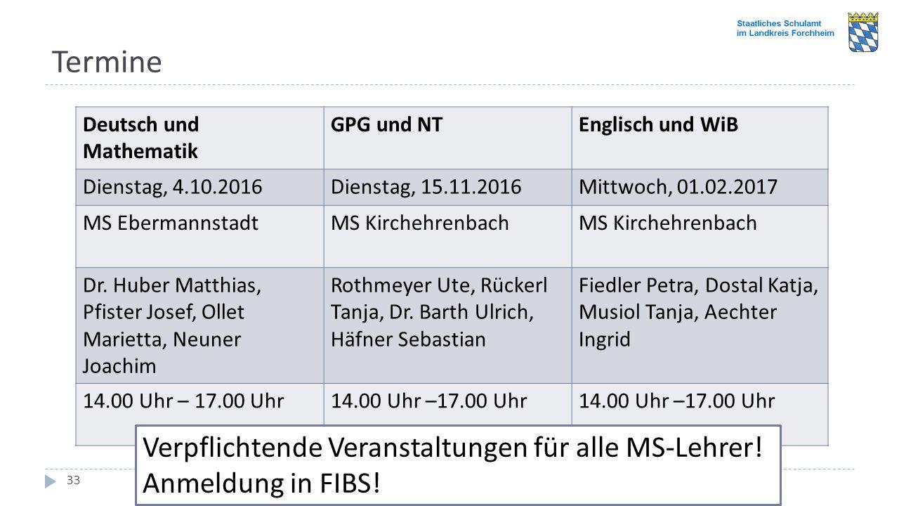 Termine Verpflichtende Veranstaltungen für alle MS-Lehrer!