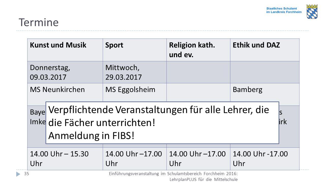 Termine Kunst und Musik. Sport. Religion kath. und ev. Ethik und DAZ. Donnerstag, 09.03.2017. Mittwoch, 29.03.2017.