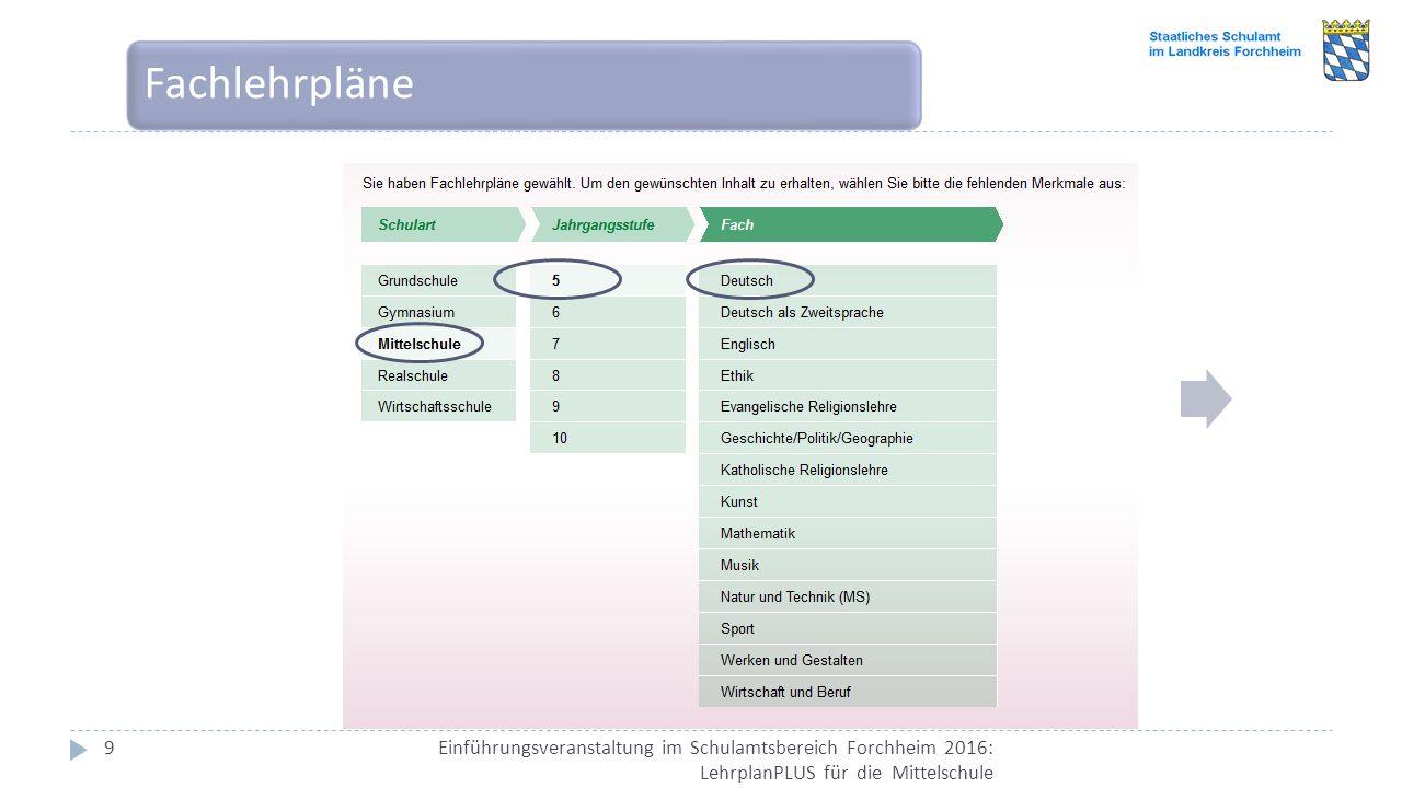 Fachlehrpläne Einführungsveranstaltung im Schulamtsbereich Forchheim 2016: LehrplanPLUS für die Mittelschule.