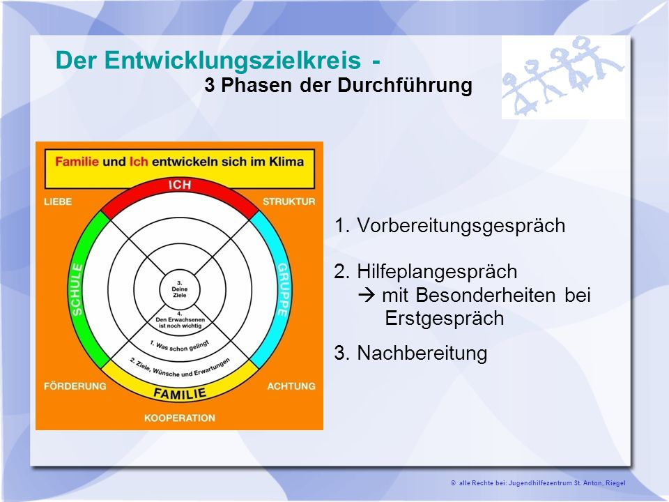 Der Entwicklungszielkreis - 3 Phasen der Durchführung