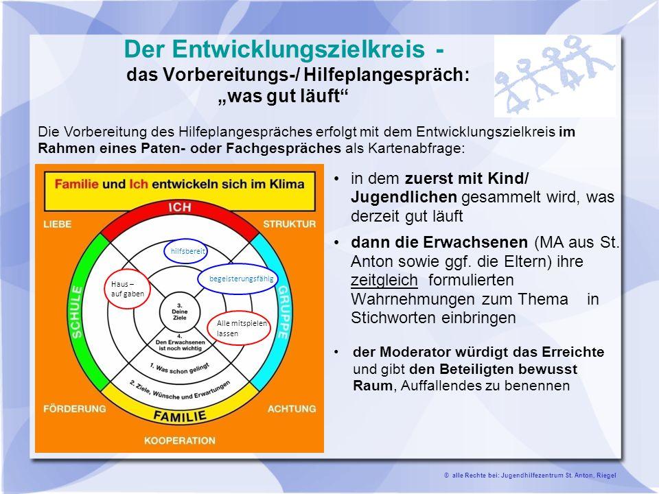 Der Entwicklungszielkreis -