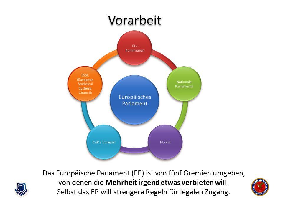Vorarbeit Europäisches Parlament. EU-Kommission. Nationale Parlamente. EU-Rat. CoR / Coreper. ESSC (European Statistical Systems Council)