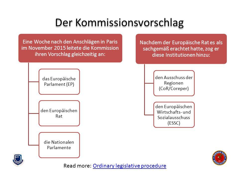 Der Kommissionsvorschlag