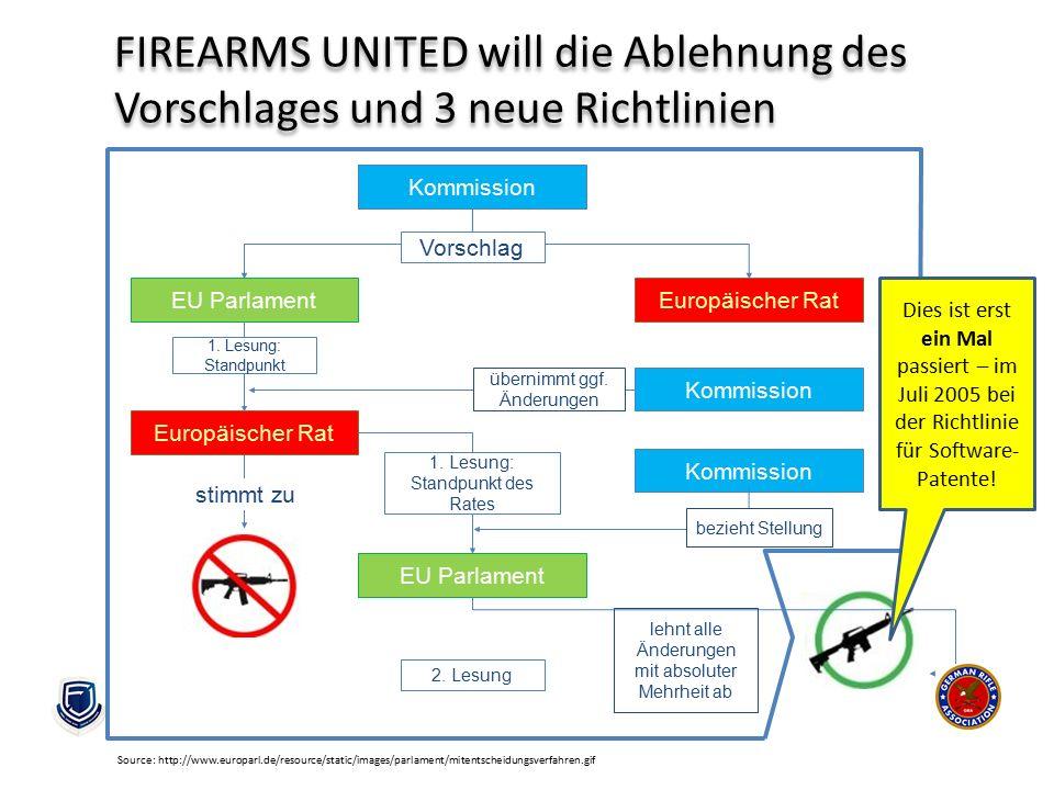 FIREARMS UNITED will die Ablehnung des Vorschlages und 3 neue Richtlinien