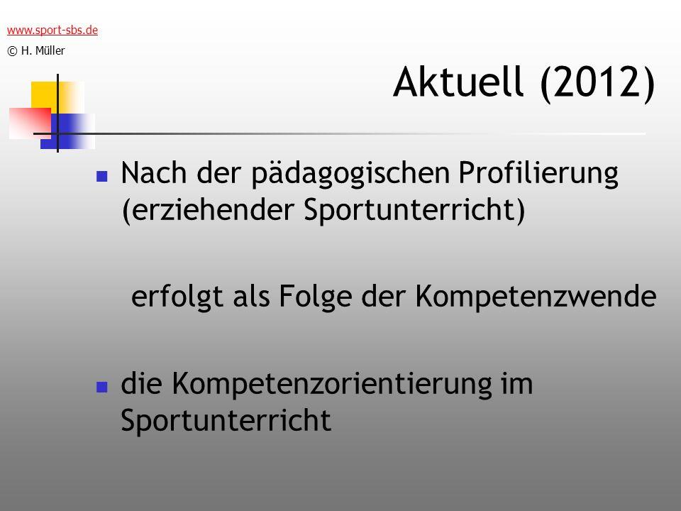 www.sport-sbs.de © H. Müller. Aktuell (2012) Nach der pädagogischen Profilierung (erziehender Sportunterricht)