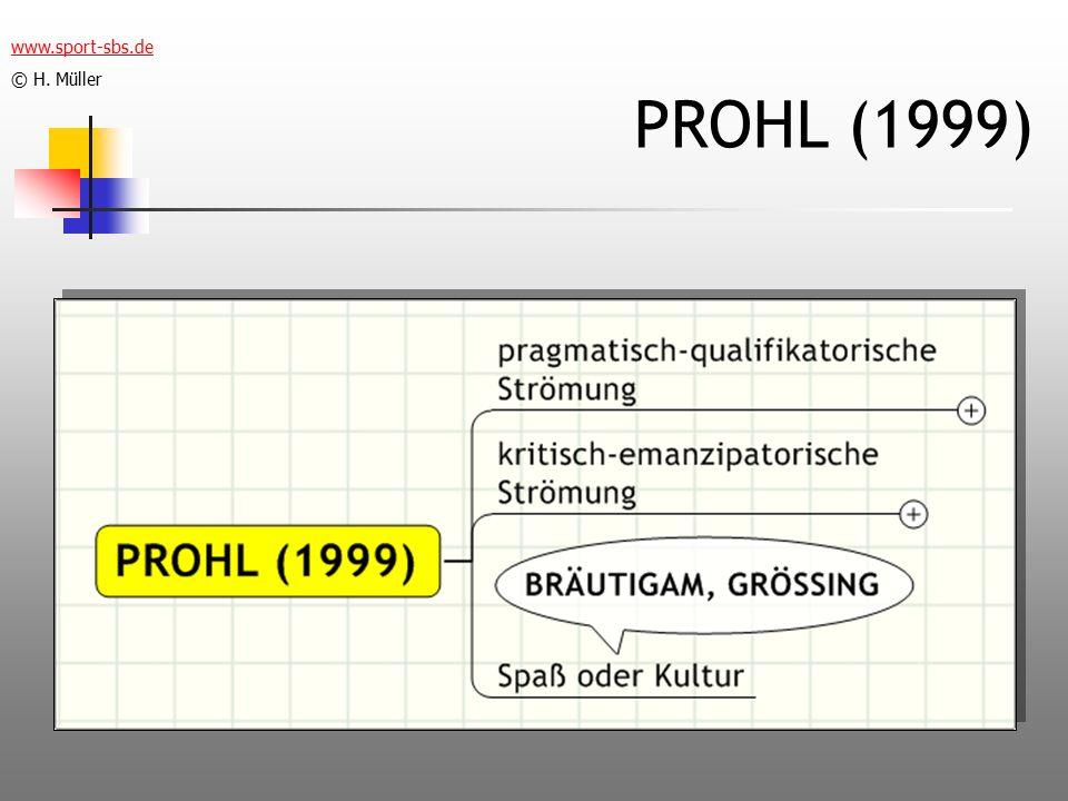 www.sport-sbs.de © H. Müller PROHL (1999)