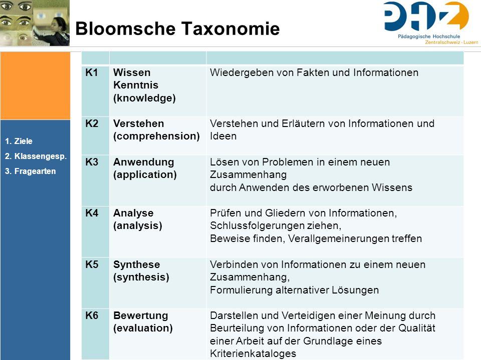 Bloomsche Taxonomie K1 Wissen Kenntnis (knowledge)