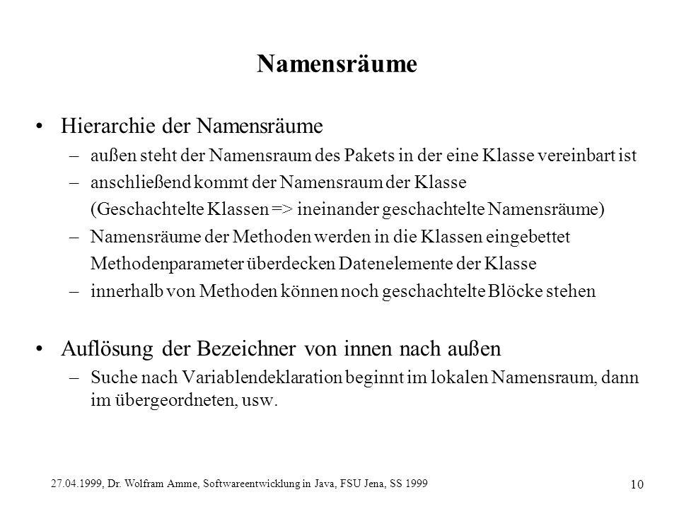 Namensräume Hierarchie der Namensräume