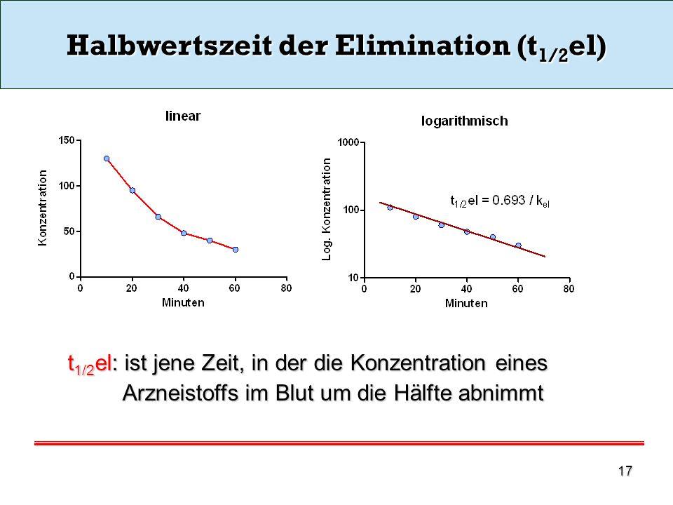 Halbwertszeit der Elimination (t1/2el)
