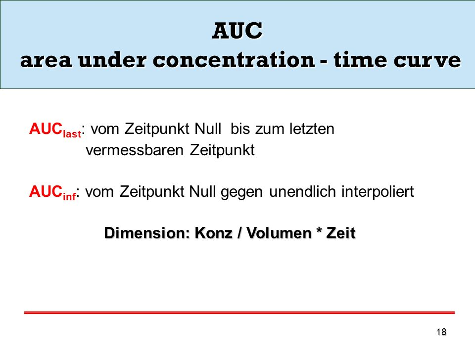 AUC area under concentration - time curve